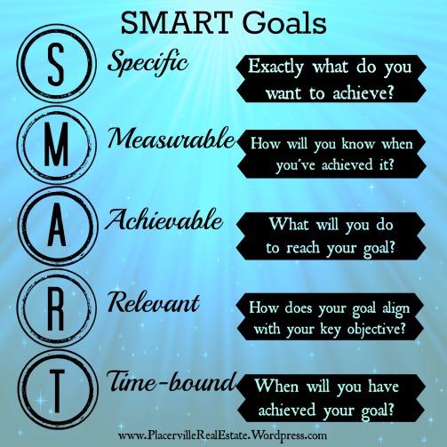 SMART goals John Conca